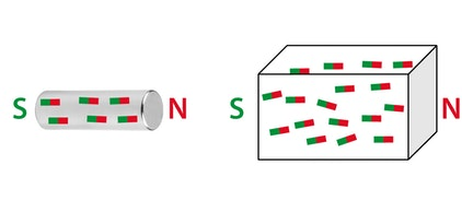 left: permanent magnet right: ferromagnetic material