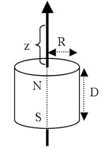 magnetische flussdichte berechnen mit formel supermagneteat