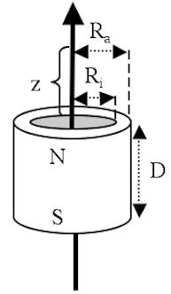magnetische flussdichte berechnen mit formel supermagnete. Black Bedroom Furniture Sets. Home Design Ideas