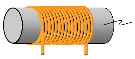 Soft-iron core (grey) with coil (orange)
