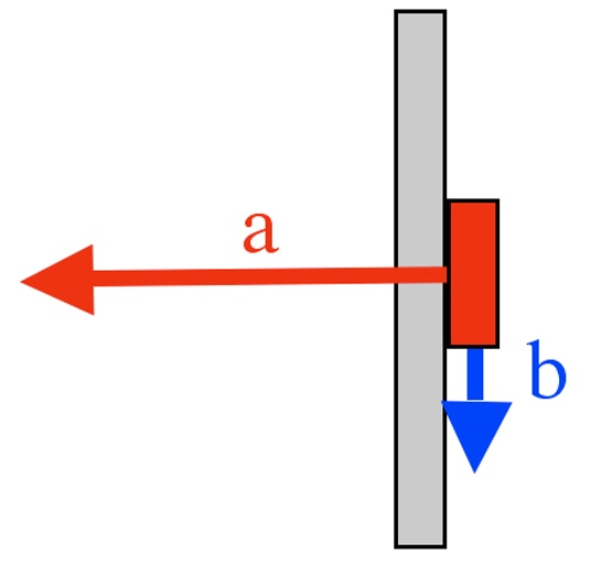 a = Magnetic adhesive force b = Maximum holding strength