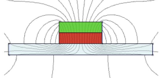 Schijfmagneet op een ijzeren contactoppervlak