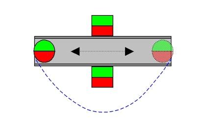 Badén de potencial de los imanes y de la guía (esquema).