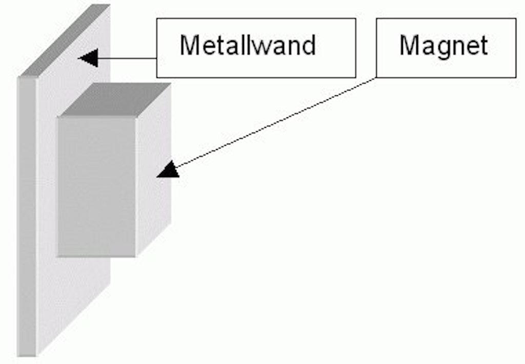 tipp magnete vom k hlschrank l sen supermagnete. Black Bedroom Furniture Sets. Home Design Ideas