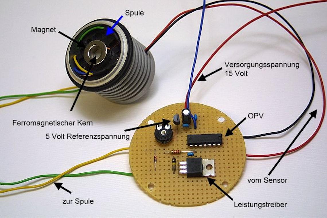 Un vistazo al interior: electroimán con sensor de campo magnético y  del casquillo de aluminio (izquierda). A la derecha la placa con el sistema electrónico.