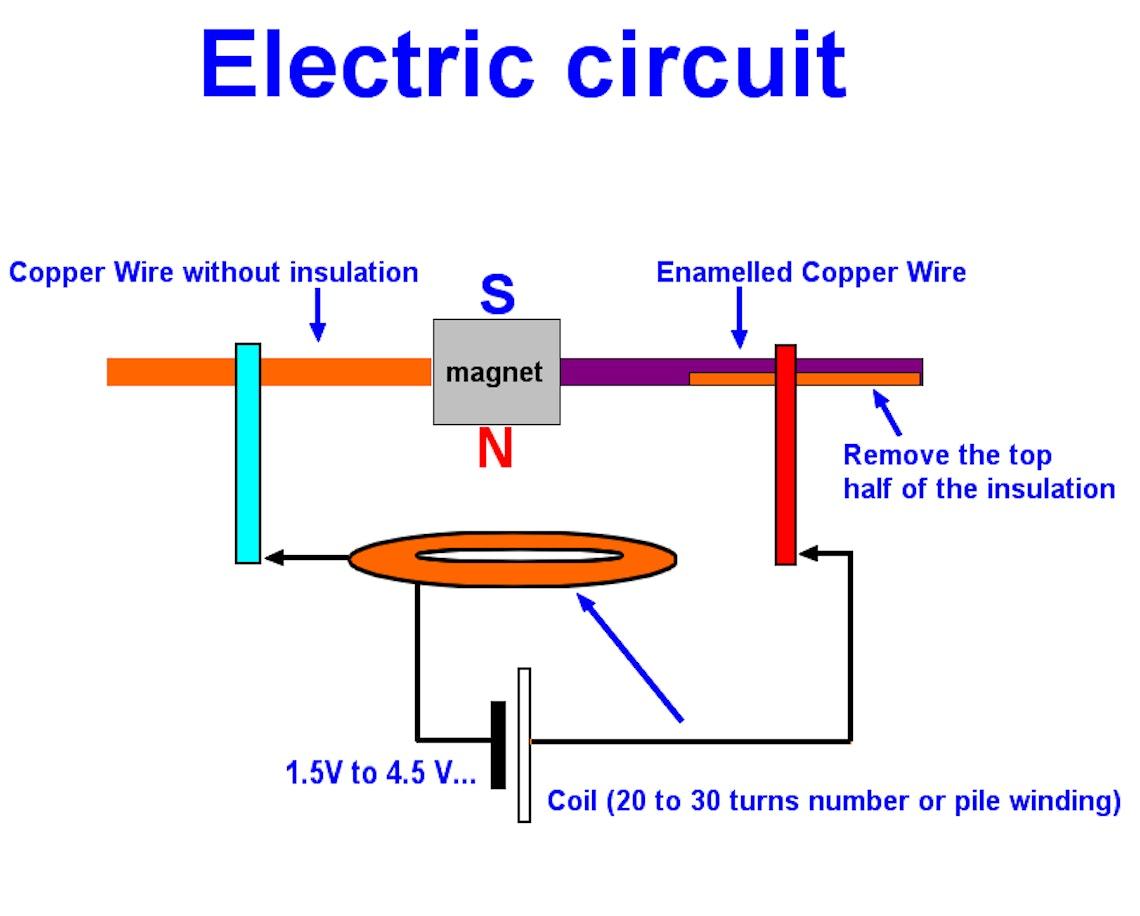Diagram of the motor