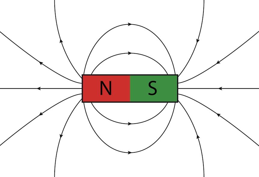 Magnetischer Nordpol - Nord - und Südpol - supermagnete